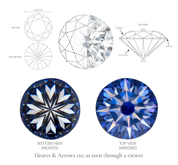 hearts and arrows moissanite