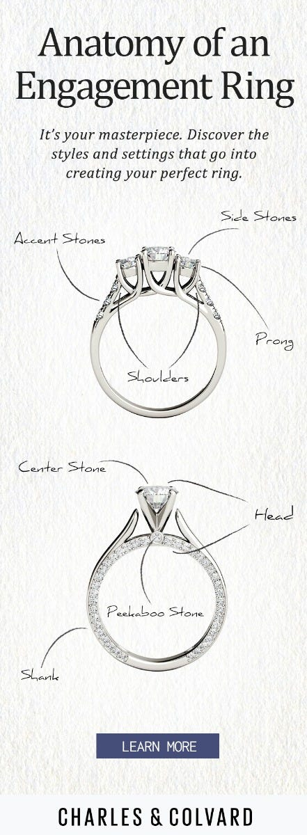 The Charles And Colvard Blog Moissanite Jewelry Trends And Designs