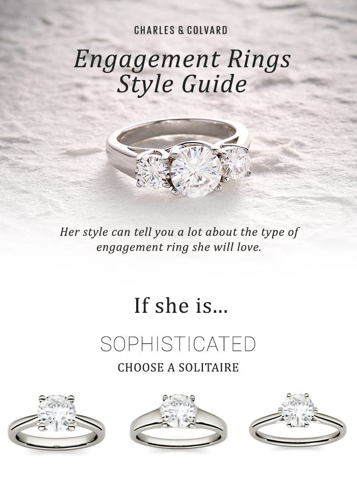 Moissanite Engagement Rings Style Guide